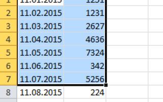 Как посчитать проценты за пользование займом