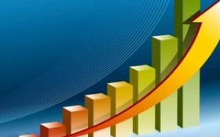 Как рассчитать рентабельность продаж