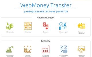 Webmoney что это такое и как пользоваться