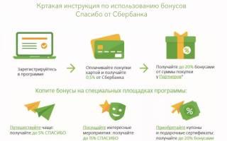 Как использовать бонусы спасибо от сбербанка