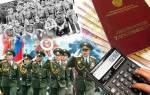 Как рассчитывается гражданская пенсия военным пенсионерам